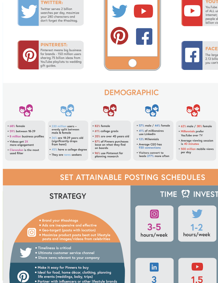 Social Media Cheat Sheet copy